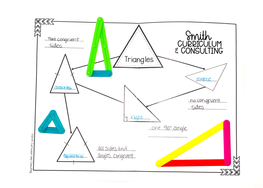 Classifying Triangles With Manipulatives Classifying Triangles Upper Elementary Math Upper Elementary Math Games