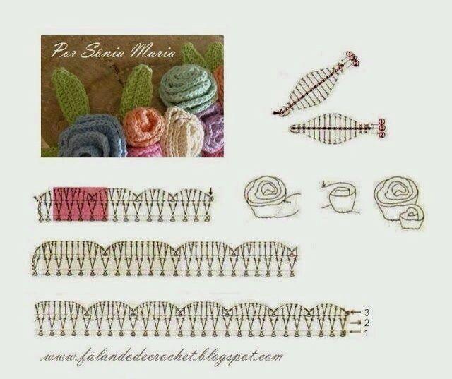 Flor crochet | Crochet: FLORES | Pinterest | Flores, Puntadas y Hoja