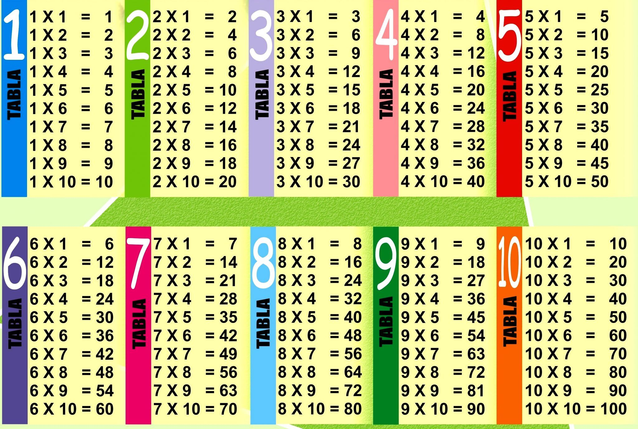 Printable Multiplication Table