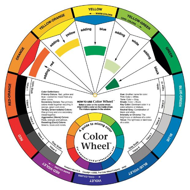 Color Wheel Large Color Mixing Guide Makeup Color Wheel Paint Color Wheel Color Mixing Guide