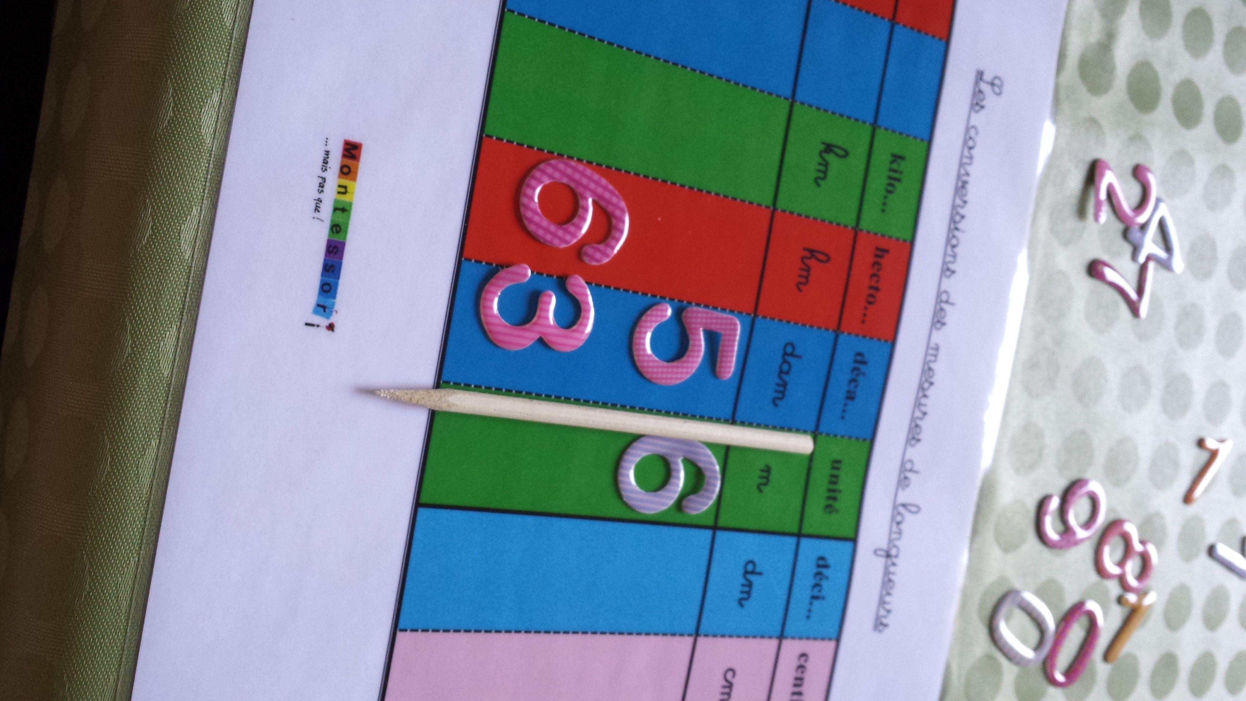 tableau des unit u00e9s de mesure