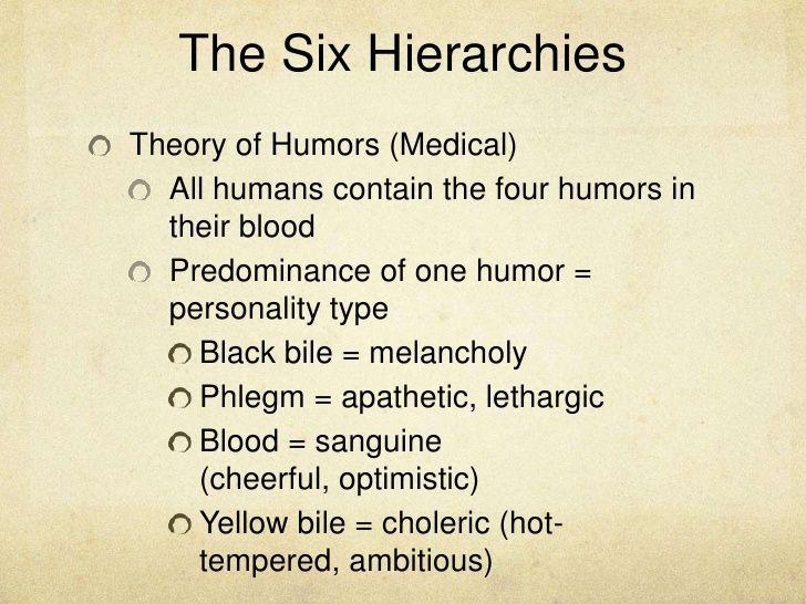 4 humors
