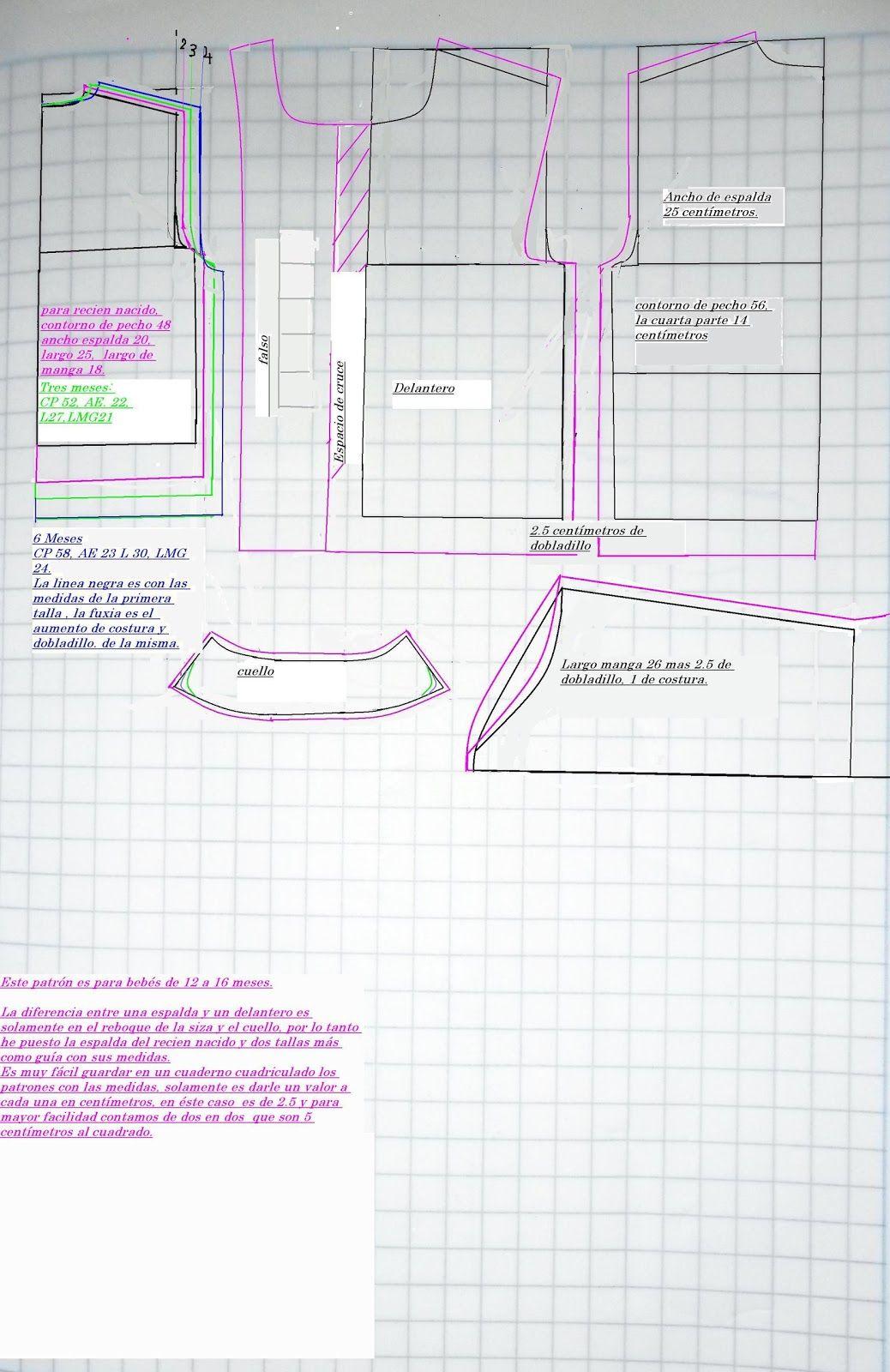 Patrones a escala para guardar. | coser | Pinterest | Cuaderno ...