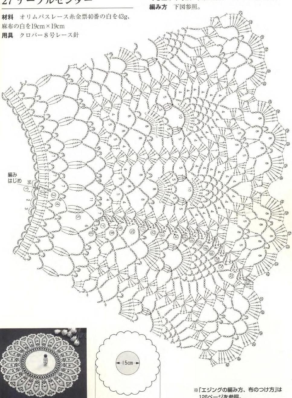 ClippedOnIssuu from Crochet lace | crochet muestras | Pinterest ...