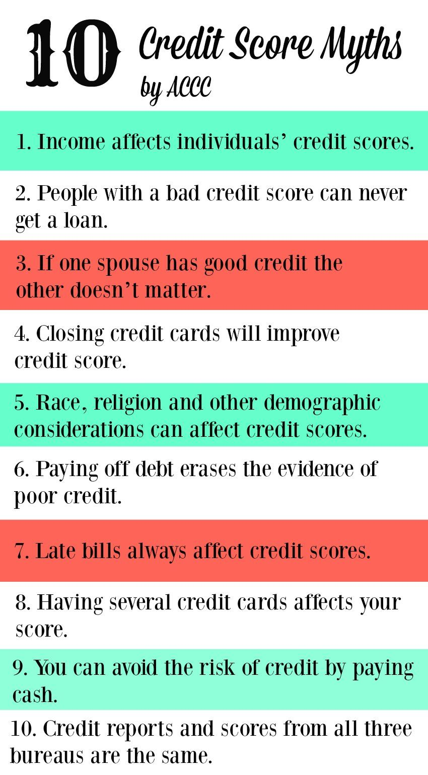 10 Credit Score Myths To Know Talking Cents Credit Score Myths Credit Score Improve Credit Score