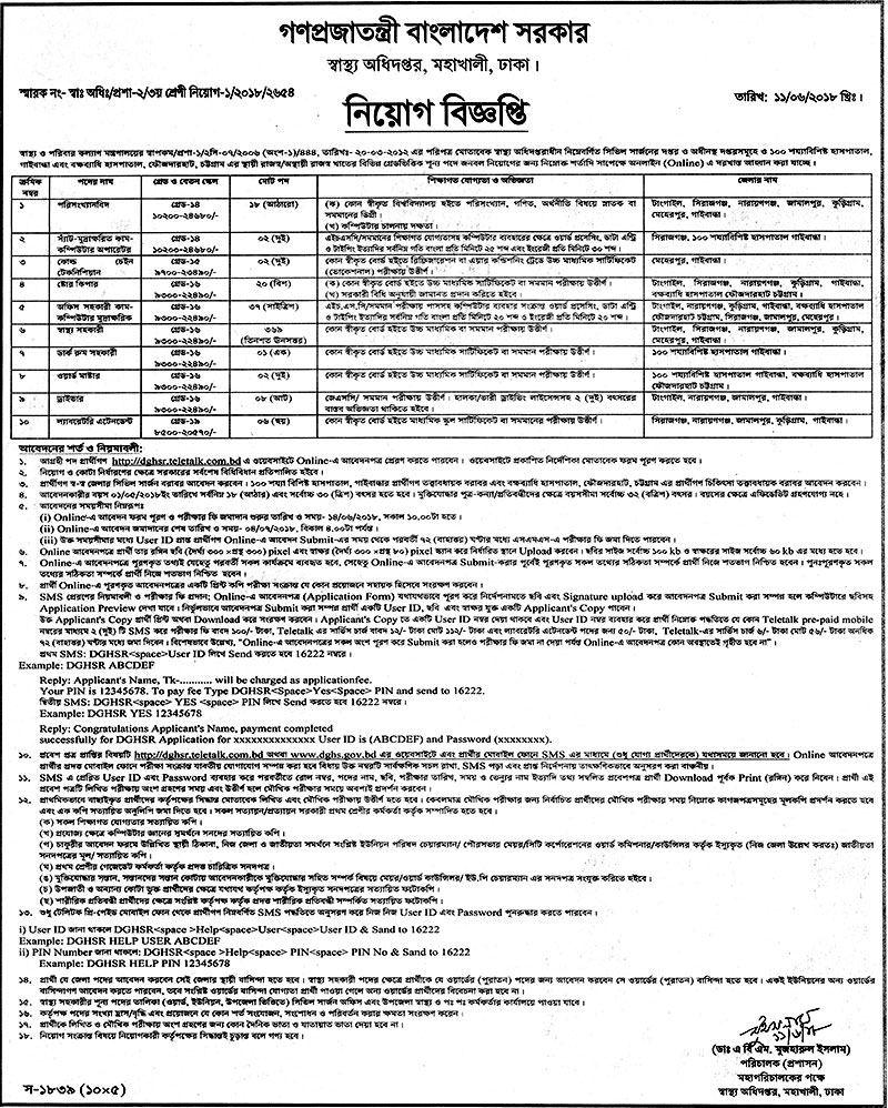 Health Ministry Job Circular 2019 Job circular, Ministry