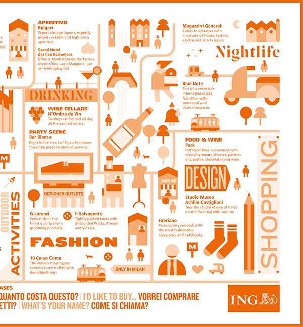 Milan Map For Schiphol Amsterdam Airport Ing Direct On Behance
