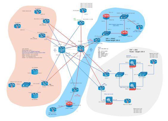 Cisco universal stencils visio pinterest computer network cisco network diagrams ccuart Gallery