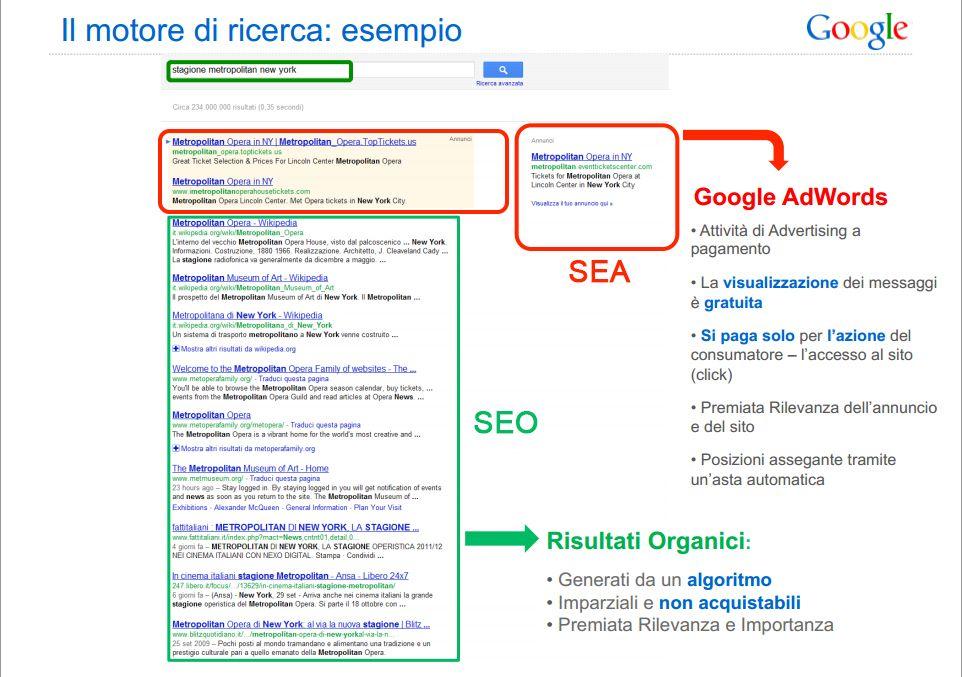 SEO (ottimizzazione per i motori di ricerca) - Studio Samo