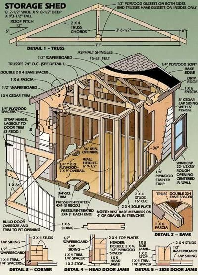 Free Chicken Coop Plans Chicken Woodwork Furniture Shed Plans