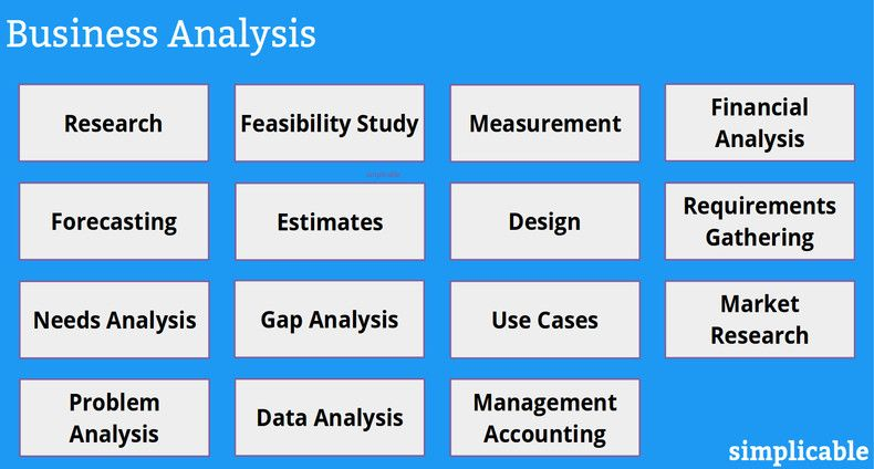 What Is Business Analysis Simplicable With Images Business