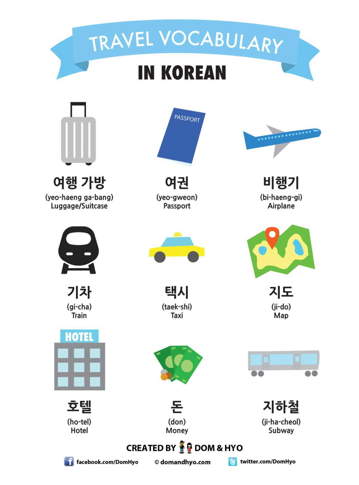 Travel Vocabulary In Korean With Images