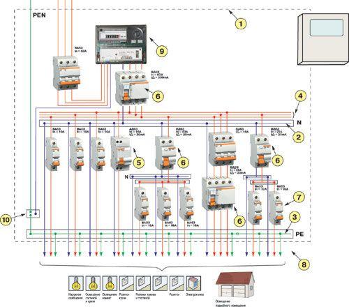 3 фазное подключение электричества к загородному дому схема подключение электричества к частному дому с 2015 года