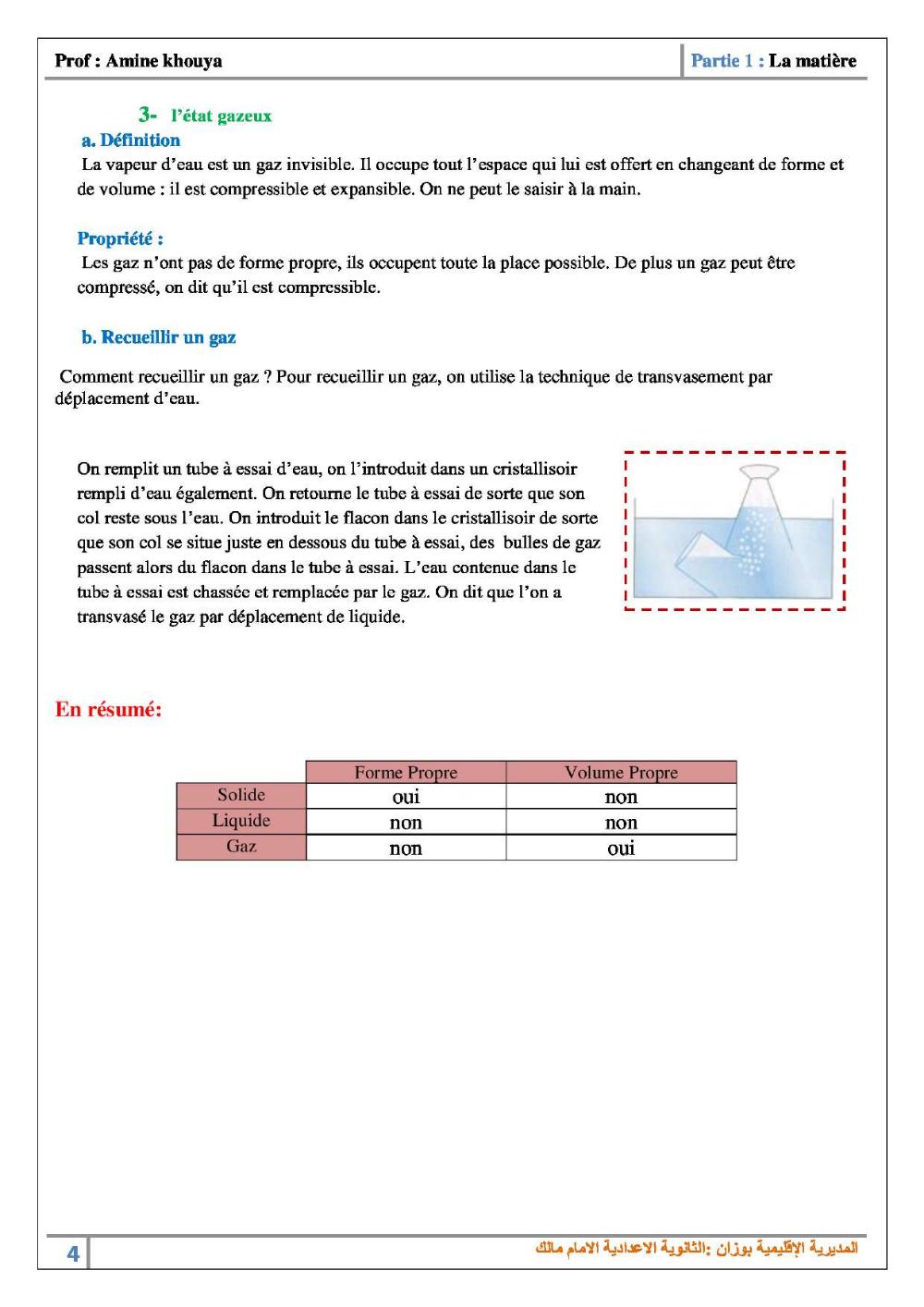 Les Etats Physiques De La Matiere Cours 1 Alloschool Formules De Physique Etat Gazeux Physique
