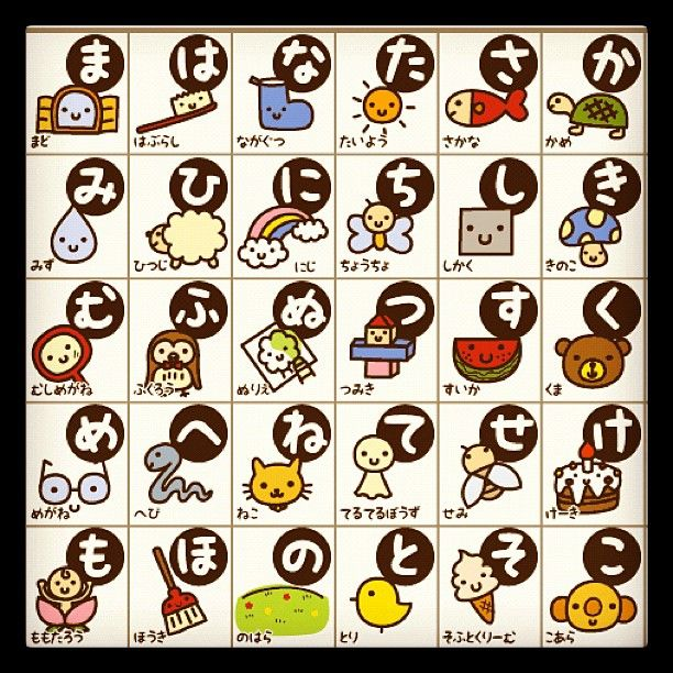 Hiragana Class: Hiragana. Each Picture Starts With The