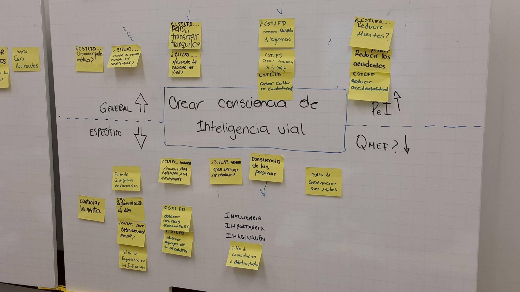 La lluvia de ideas es método muy usado para generar ideas. Sin ...