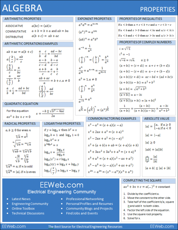 Free Printable Cheat Sheets Algebra Algebra Formulas And Math