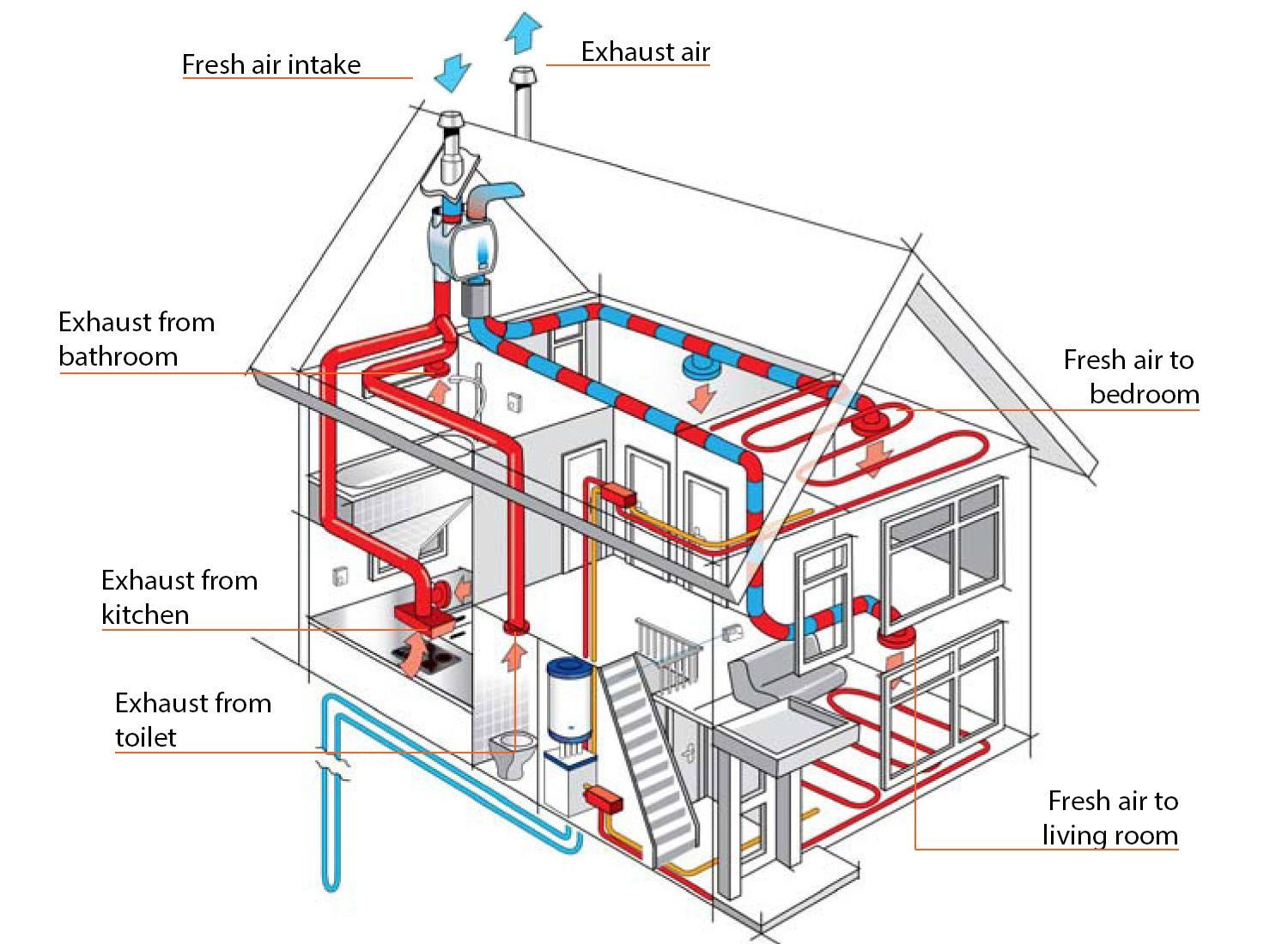 Space Cooling PR, Inc, Here we do all types of Plumbing