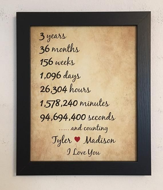 3 Year Anniversary 3rd Anniversary Gifts Framed 3rd Anniversary Gifts For Wife 3rd Wedding Annive In 2020 Boyfriend Anniversary Gifts 1 Year Anniversary Gifts 2nd Anniversary Gifts