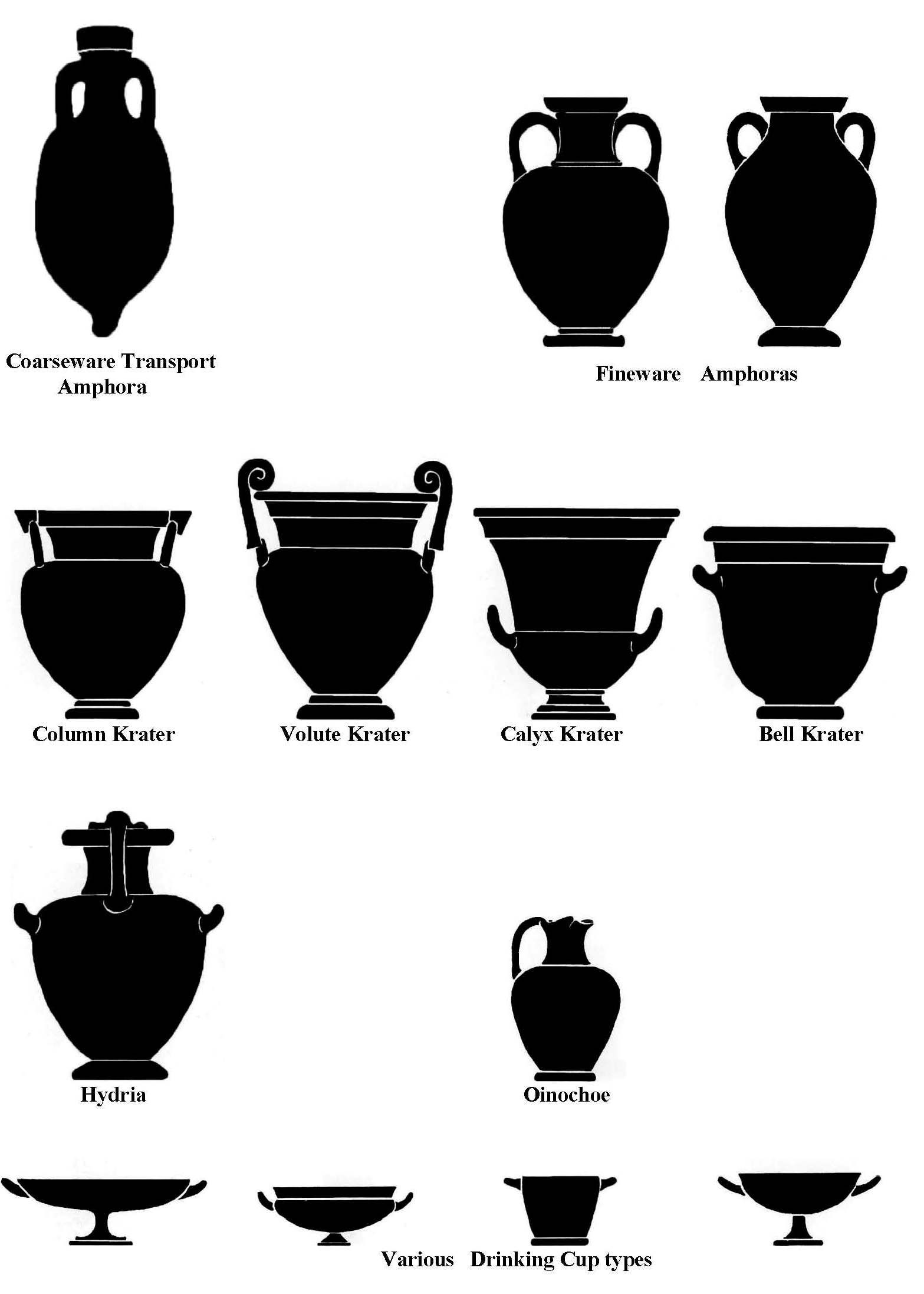 Some Of The Different Greek Pottery Shapes Used At The