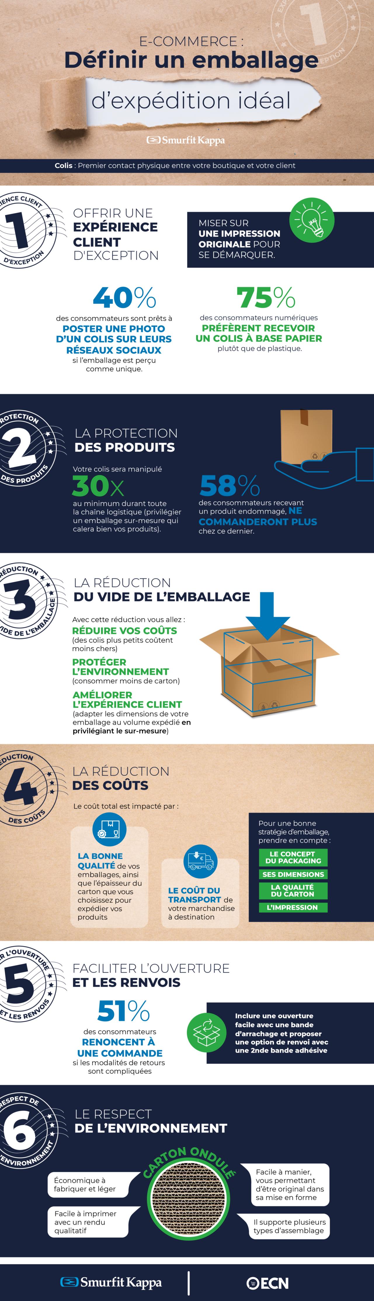 infographie  e