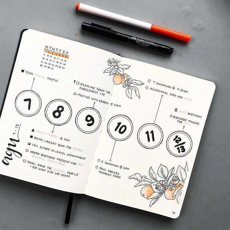 Creative Organization Weekly Spread Idea for your Bullet Journal - inspiration 9 form personal financial statement