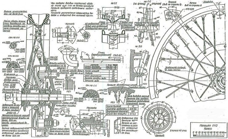 Russian M-72 Blueprints | Engine, Motorcycle engine and BMW