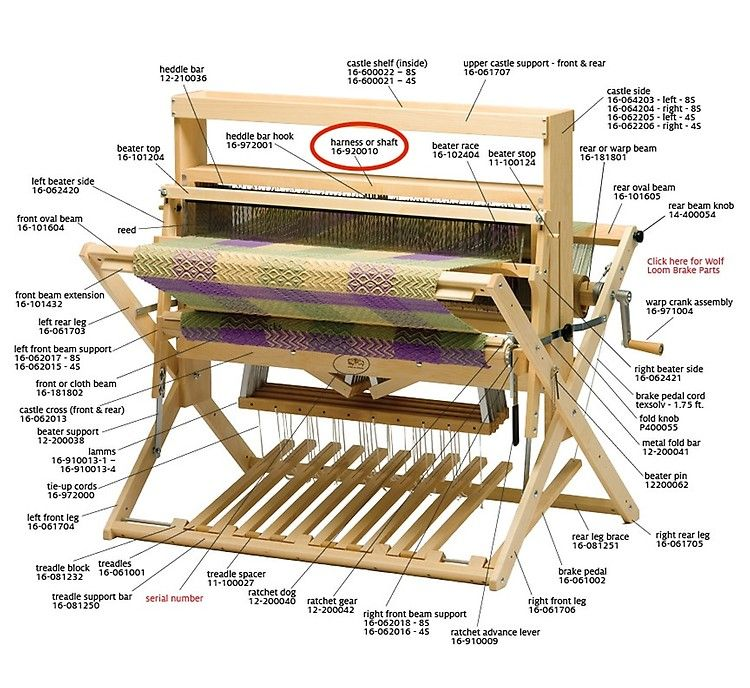 Schacht Mighty Wolf Loom 4 Harness Later Kit