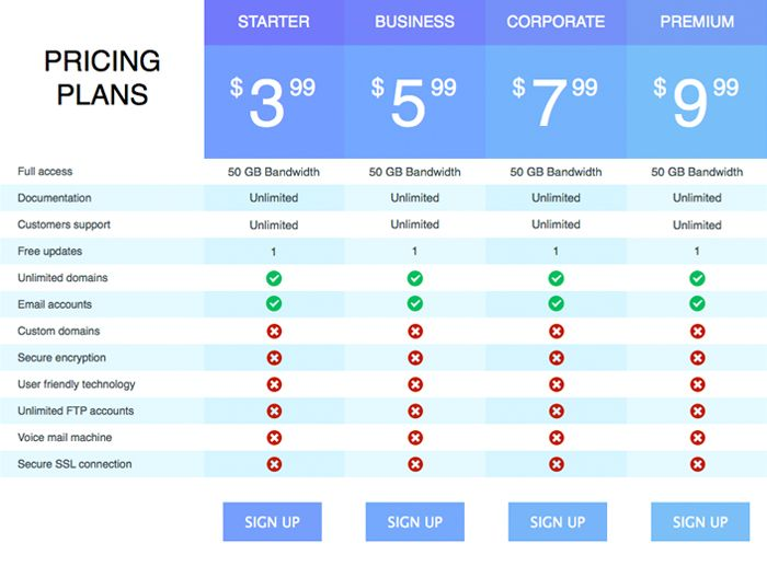 Free Adobe Muse Pricing Table | Adobe Muse Pricing Tables