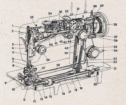pfaff sewing machine repair manual