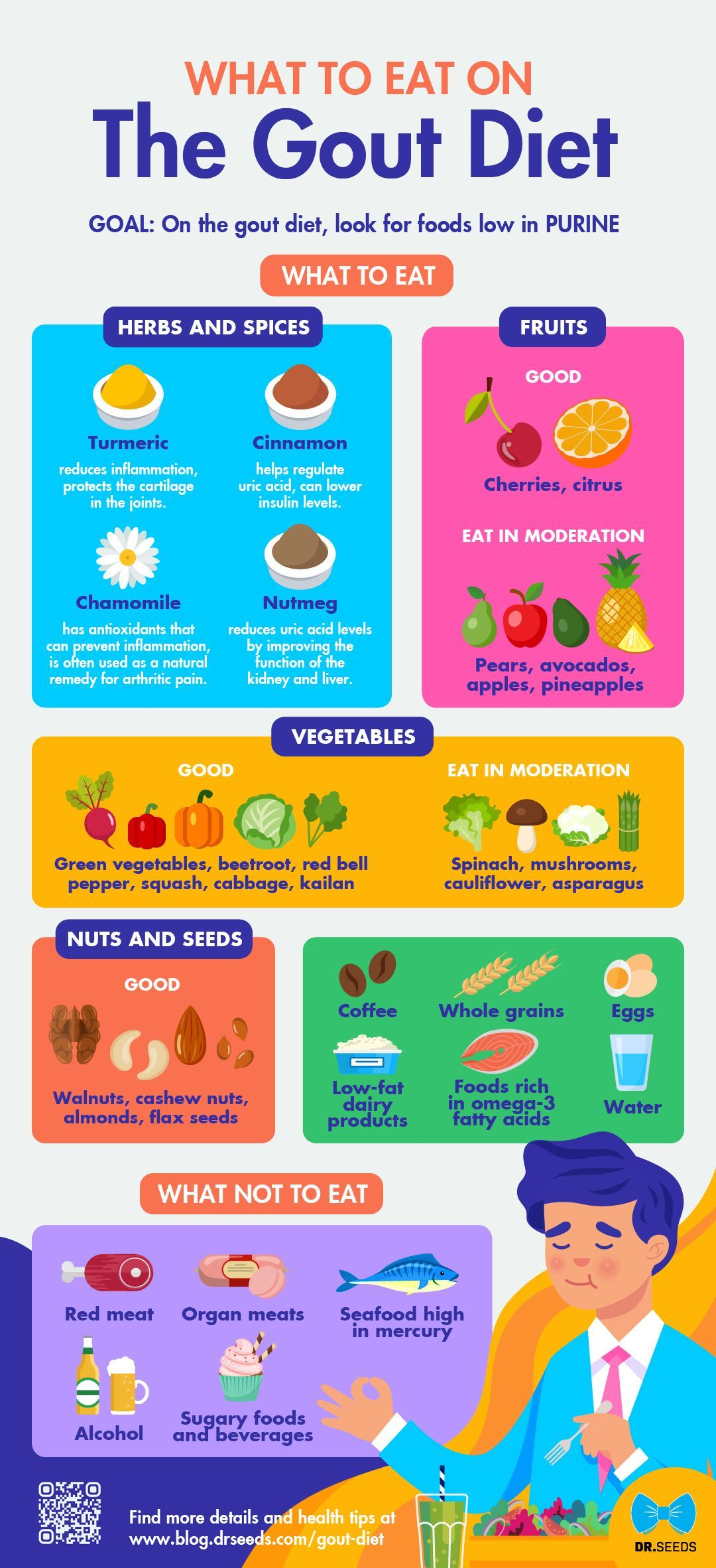 Gout Diet: What to Eat and What Not to Eat [INFOGRAPHIC] | Dr. Seeds