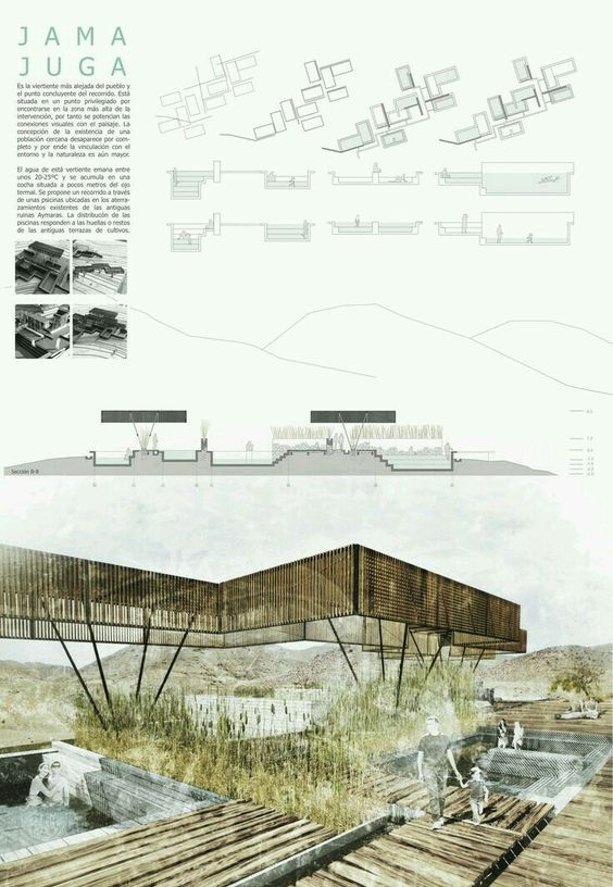 PLÄNE #architektonischepräsentation