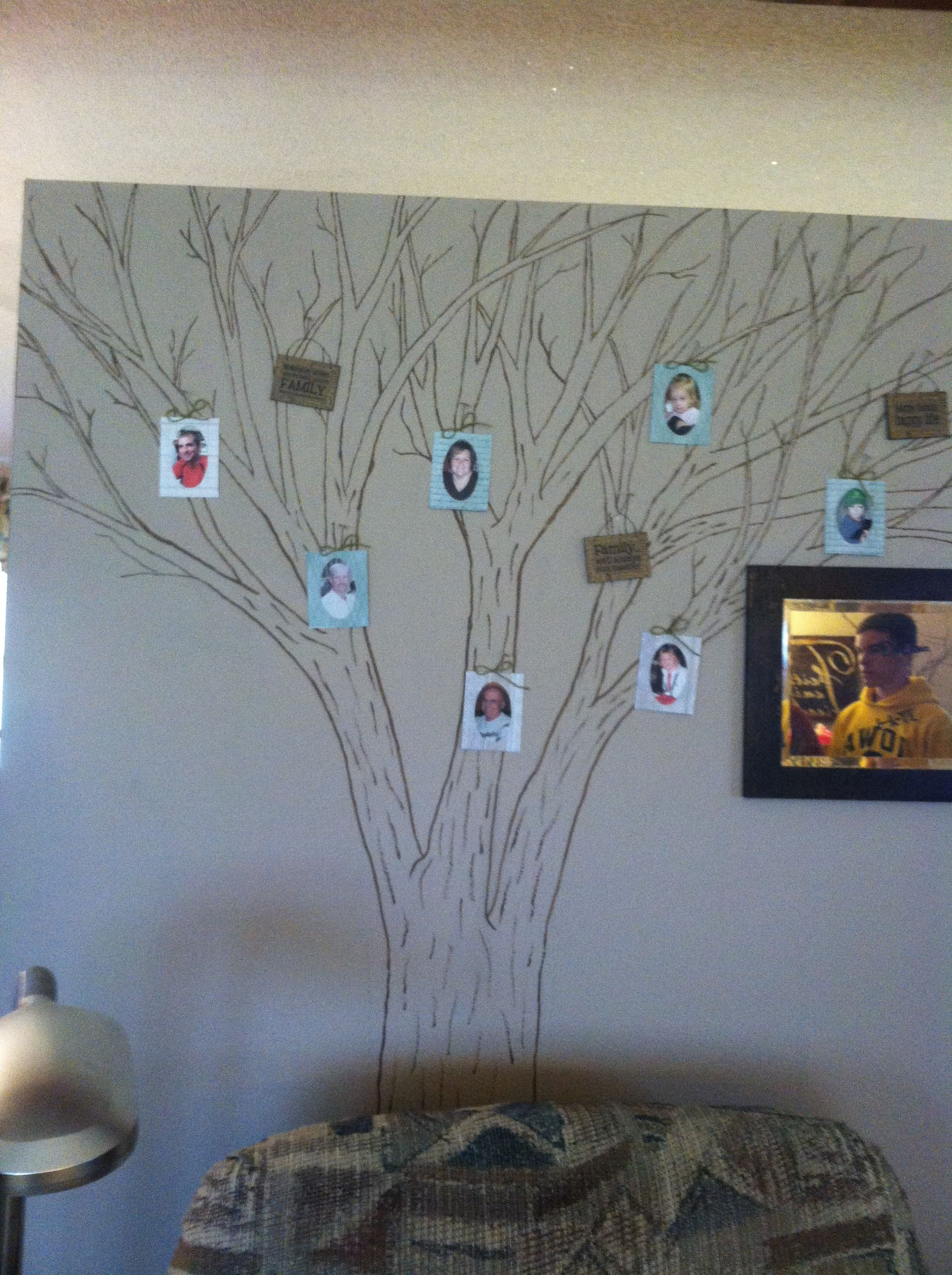 Family Room Drawings: Family Tree Drawn On The Wall