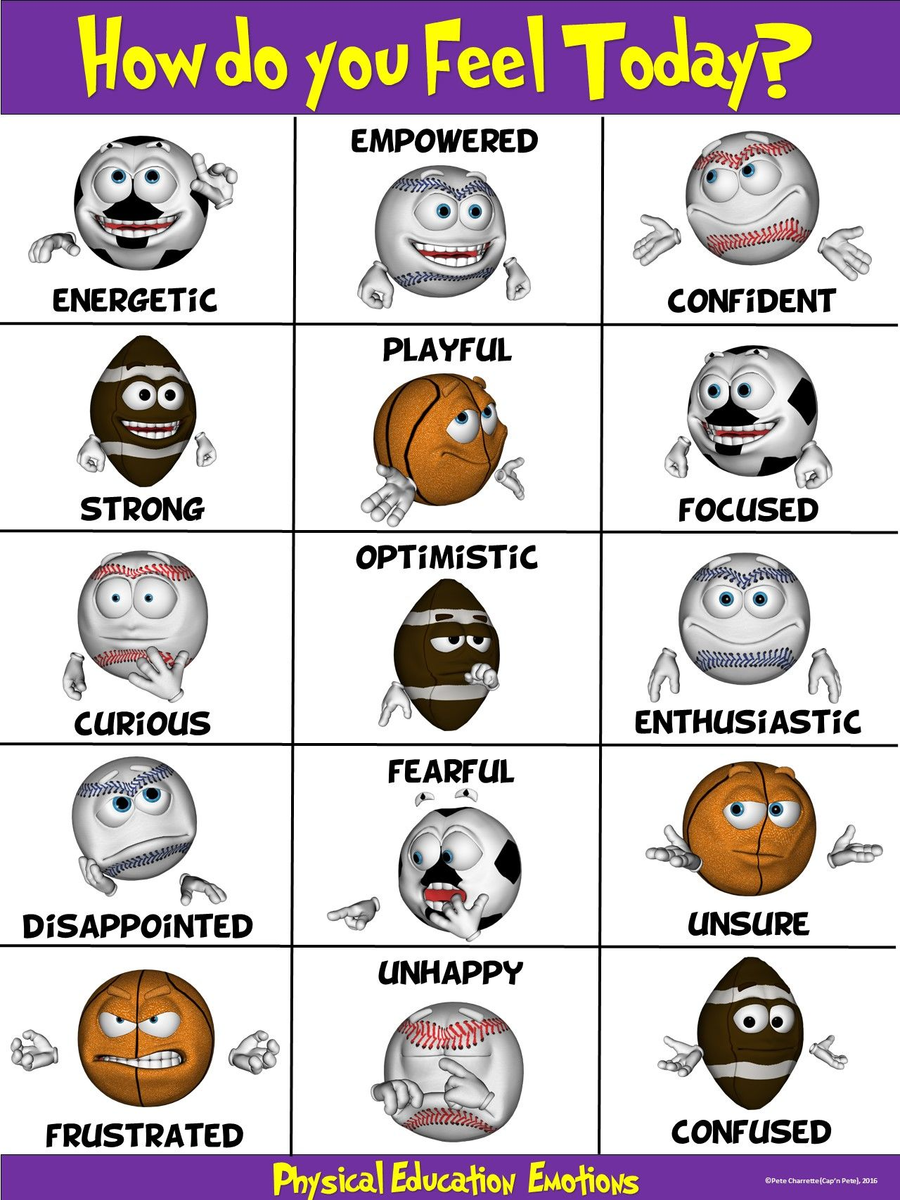 Pe Poster How Do You Feel Today Physical Education