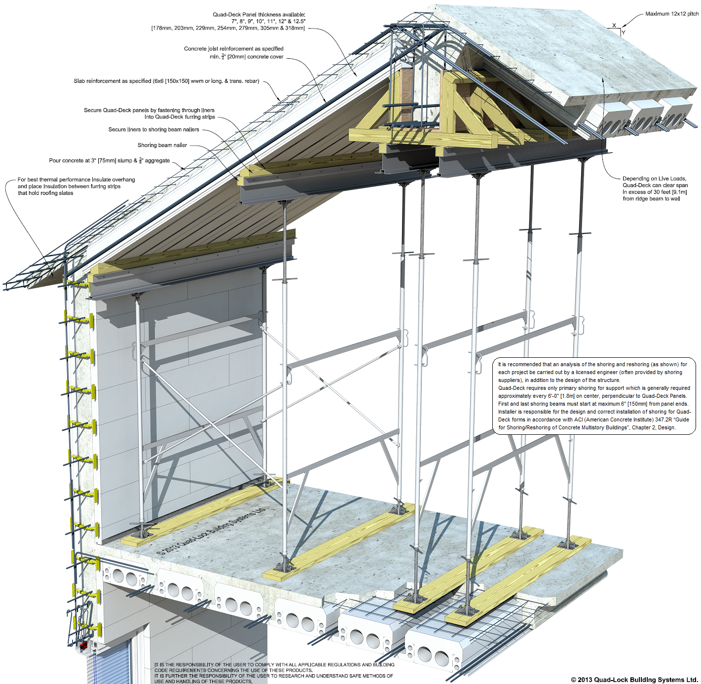 Icf roof quad deck pitched roof wall perpendicular to for Icf concrete roof