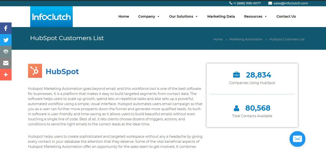 List of Companies Using HubSpot, Market Share and