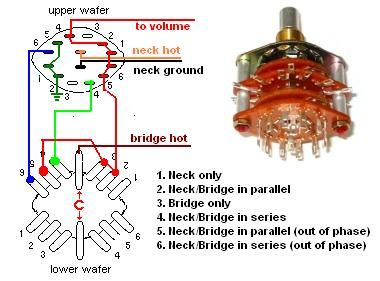 1db44478aa92b0ecc99da36aa5d2731a image result for stratocaster with rotary switch guitar mod 4 pole 3 way rotary switch wiring diagram at readyjetset.co