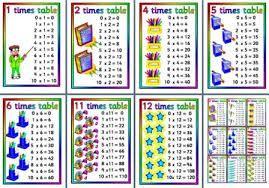 Enjoyable Pin On Maths Worksheet Download Free Architecture Designs Viewormadebymaigaardcom