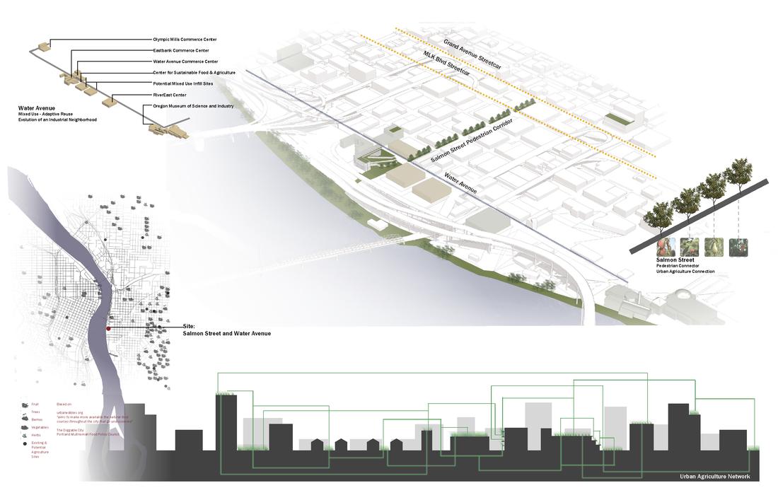Pin On Presentations Landscape Architecture Dissertation Pdf