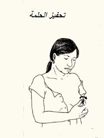 تمارين للحامل في الشهر التاسع لتوسيع الحوض وخطوات لتسهيل الولادة الطبيعية Male Sketch Memes Male
