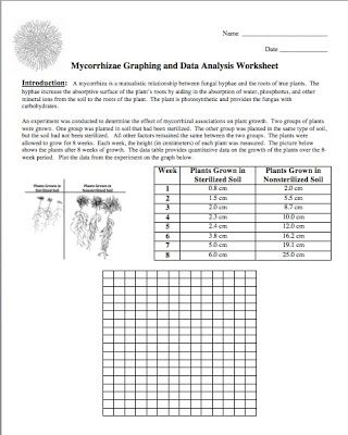 Reinforce Those Graphing Skills Before The Kids Leave For