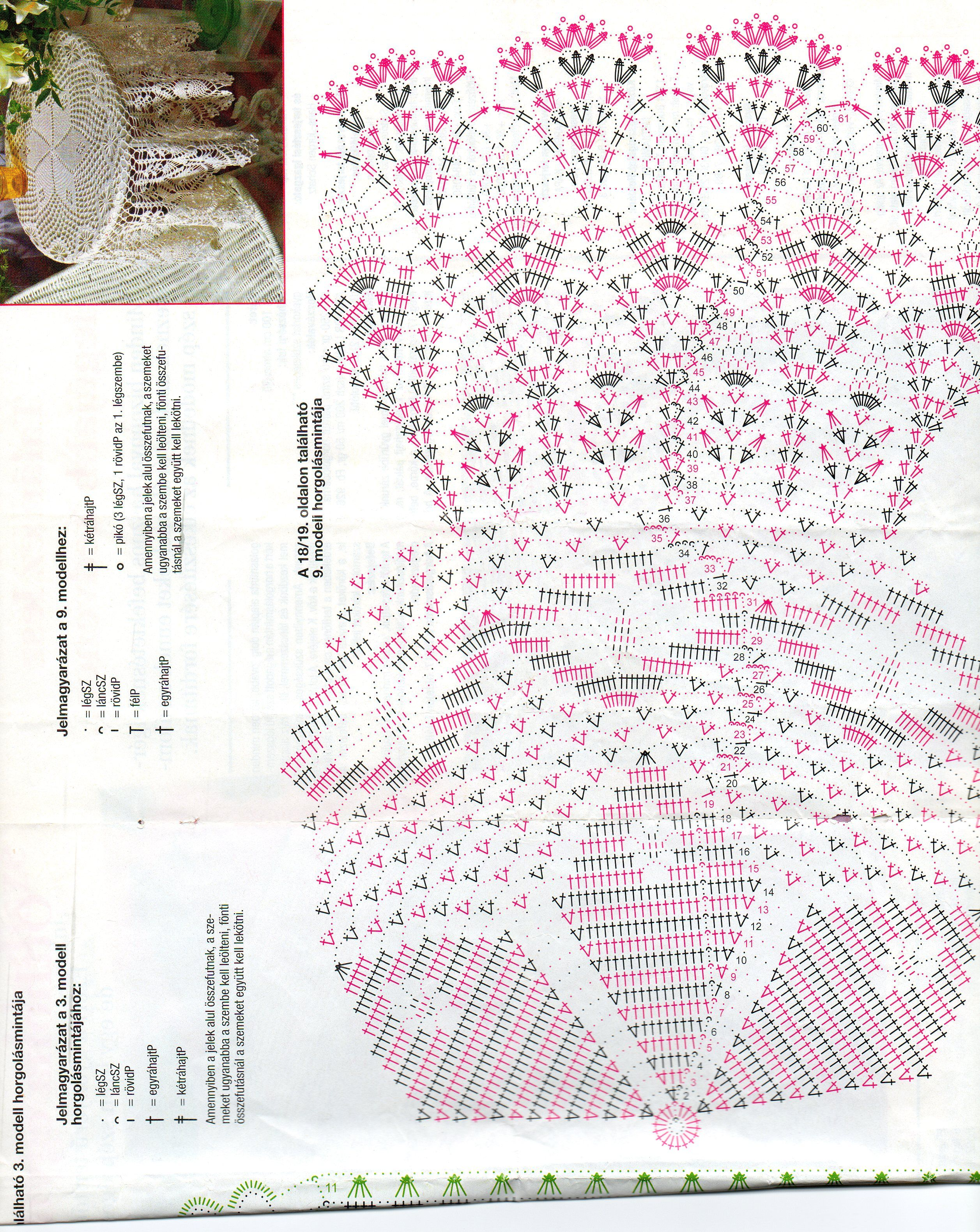 Crochet Doily Patterns With Diagram Wiring Toyota 1jz Gte Vvti Star And Pineapples Tablecloth