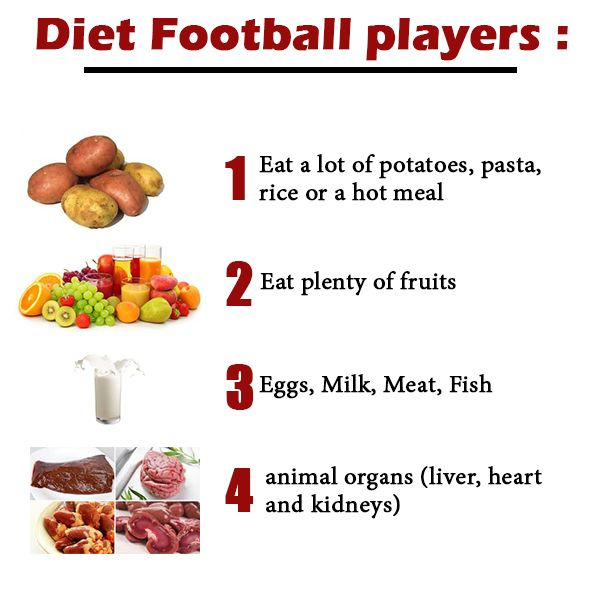 workout and diet plan for football players | Nutrition ...