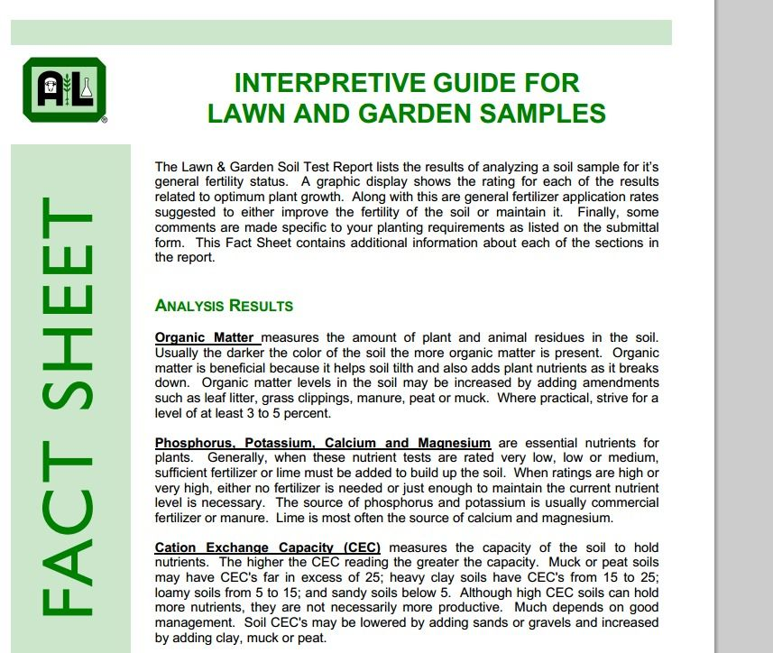 Pin On Grow Your Mind Learning Resources Got Yard Problems