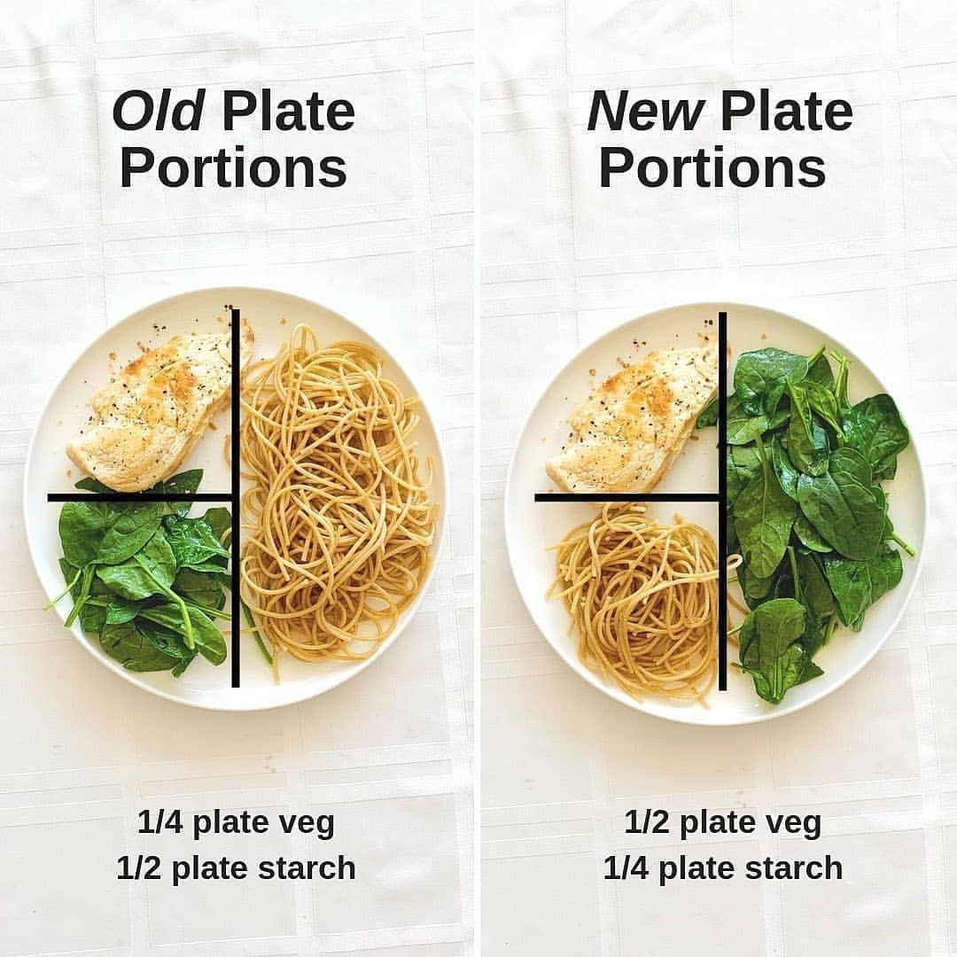 The plate method  for portion control!! So easy & doable for when youre at a buffet or cafeteria ... super low calorie recipes|skinny recipes under 300 calories|healthy cake recipes low calories|meals under 400 calories recipes|low calorie recipes for one #400caloriemeals The plate method  for portion control!! So easy & doable for when youre at a buffet or cafeteria ... super low calorie recipes|skinny recipes under 300 calories|healthy cake recipes low calories|meals under 400 calories recipes #300caloriemeals