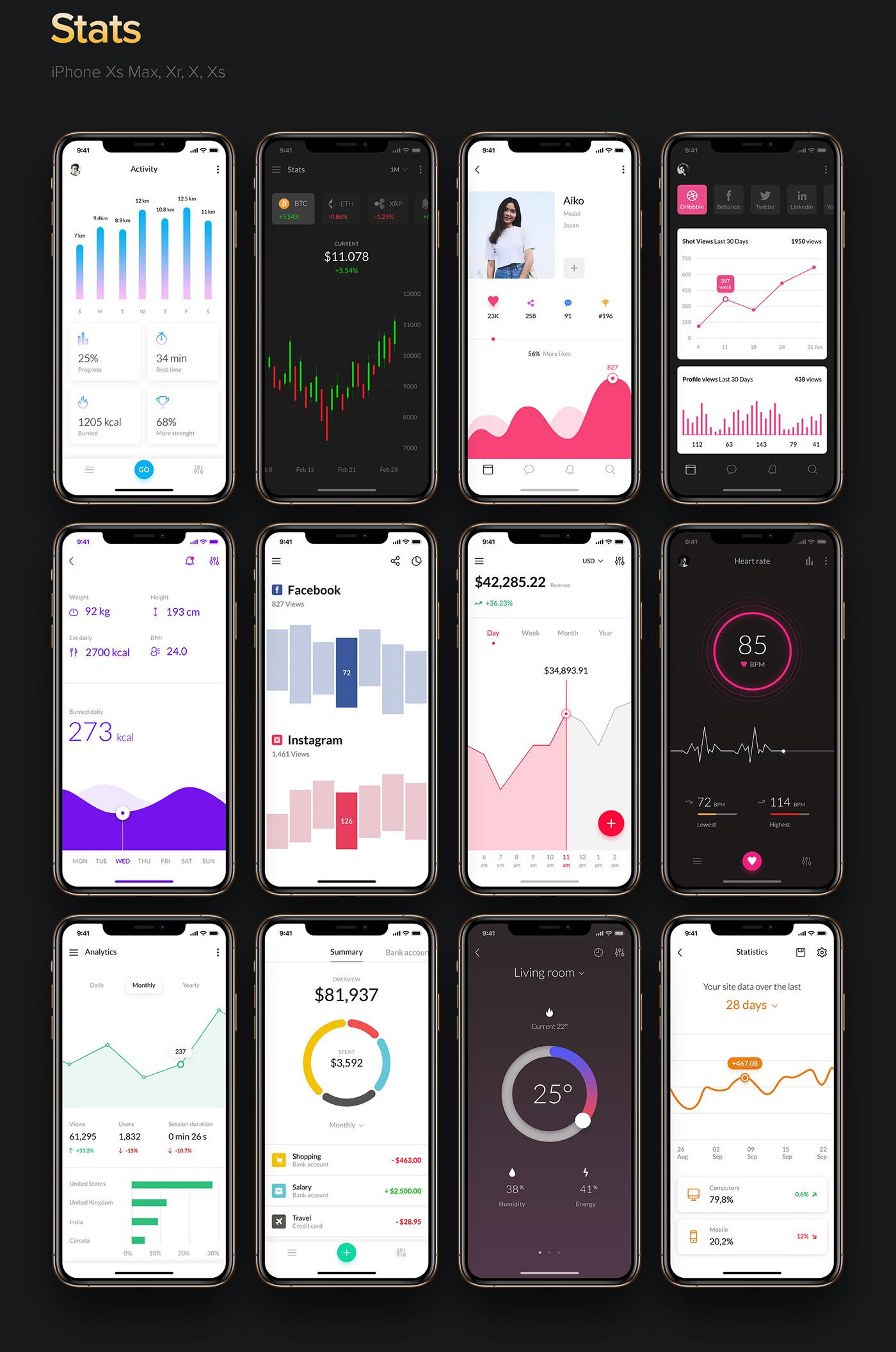 Pin on app数据报表