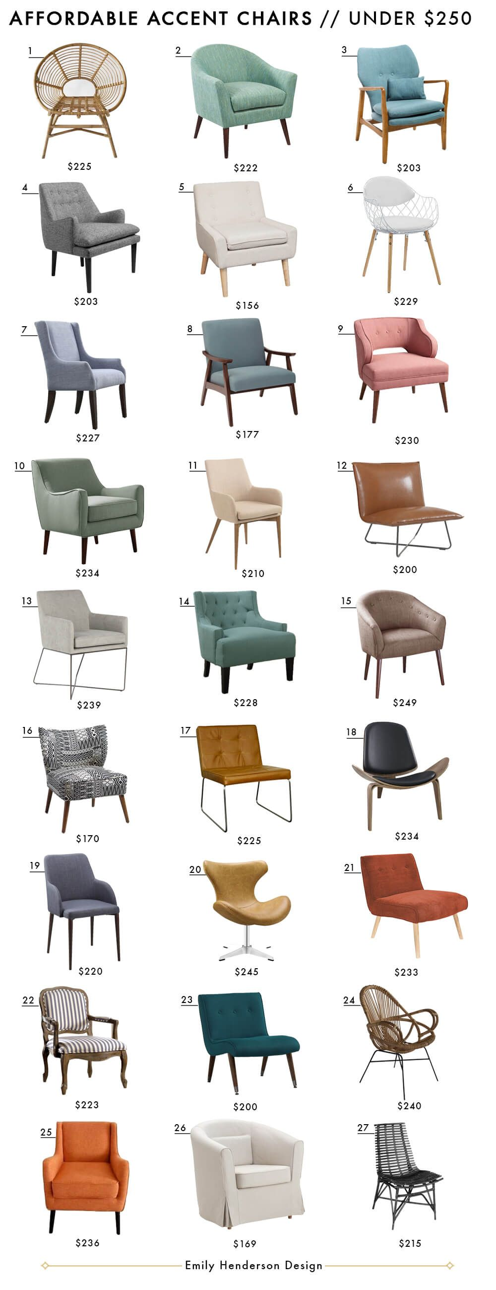 g nstige akzent stuhl g nstige akzent stuhl beim. Black Bedroom Furniture Sets. Home Design Ideas