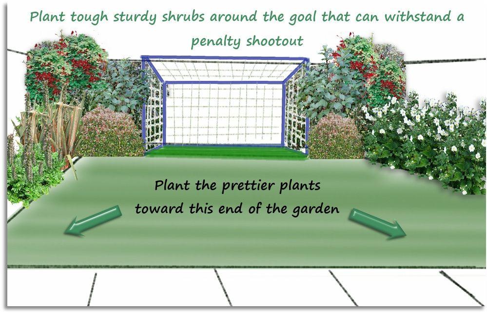 Garden Design Tips Footballs Plantplots Garden Design Backyard Ideas For Small Yards Garden Design Small Back Gardens