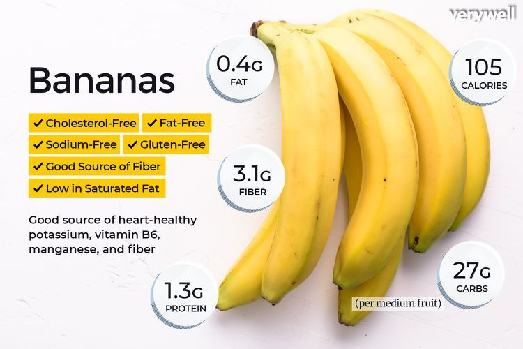 Can Bananas Really Ruin Your Diet Banana Nutrition Facts Banana Calories Banana Nutrition