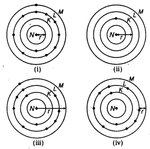 NCERT Solutions for Class 10 Science Chapter 5 Periodic